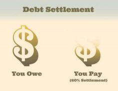 Things to Do during Debt Settlement. To know more details visit http://debt-settlement-review.toptenreviews.com/