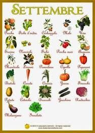 Immagine correlata Healthy Menu, Healthy Eating, Healthy Recipes, Food N, Good Food, Food And Drink, In Natura, Juice Plus, Learning Italian