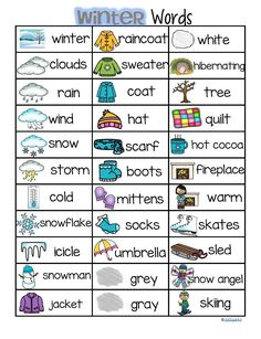 This is a concise page of words that can be used with a WINTER theme, for sight reading, story ideas, picture/word linking, and other literacy activities.   This page lists the 32 words featured in the KidSparkz packet WINTER Vocabulary Center and Group Activities for Preschool and Kindergarten  I add FREE items often. Follow on TpT and Pinterest to get them as soon as they are listed