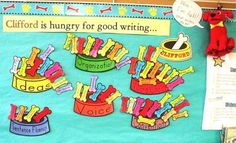 6 Traits of Writing | Yearlong 6-Traits Bulletin Boards