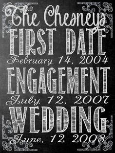 14 Chalkboard Wedding Ideas - your love story wedding chalkboard (by the whole shebang okc)