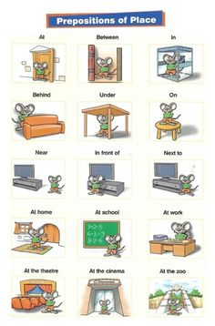 English grammar and vocabulary – prepositions of place – English Lessons Learning English For Kids, Teaching English Grammar, English Lessons For Kids, Kids English, English Writing Skills, English Language Learning, English Study, Learning Italian, Gcse English
