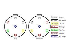 44dd0a491a35c2d36bcc3ad4b3ffd64d--camper-trailers Jayco Way Trailer Wiring Diagram on rv battery wiring diagram, jayco motorhome wiring diagram, jayco jay flight g2 29fbs, rv inverter wiring diagram, rv power converter wiring diagram, rv electrical system wiring diagram, 7 round trailer light diagram, jayco trailer cover, rv breaker box wiring diagram, coleman ac wiring diagram, jayco trailer specifications, typical rv wiring diagram, 30 amp rv wiring diagram, 2006 jayco rv wiring diagram, jayco trailer lights, jayco rv plumbing diagram, jayco camper wiring diagram, jayco trailer parts catalog, jayco electrical diagram, jayco pop-up wiring,