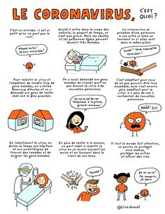 Coronavirus: free printable comic for kids French Language Lessons, French Lessons, What Is Empathy, Elise Gravel, Australian Curriculum, Teaching French, Learn French, Teaching Kids, Vocabulary