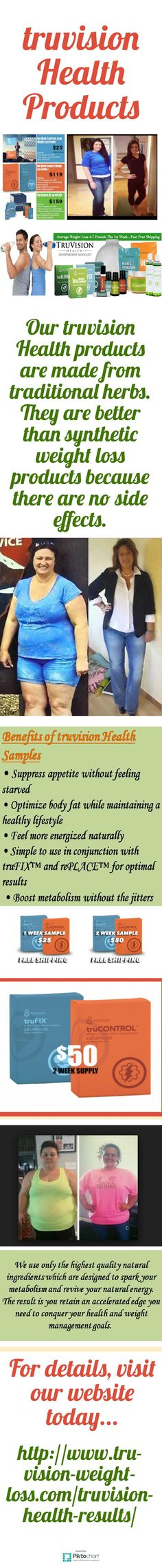 Our truvision Health products are made from traditional herbs. They are better than synthetic weight loss products because there are no side effects. In order to buy truvision Health products online, visit our online store: http://www.tru-vision-weight-loss.com/truvision-health-results/