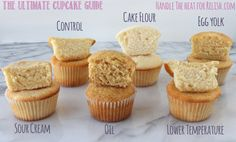 The Ultimate Cupcake Guide shows how different ingredients and techniques make cupcakes light, greasy, fluffy, dense, crumbly, or moist! from Handletheheat.com