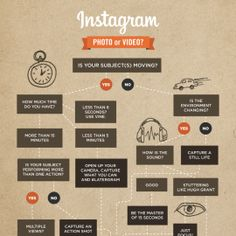 Instagram: Photo Or Video? - Infographic design