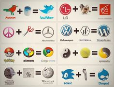 Now we know the logo design process...
