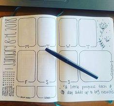 Bullet Journal layout ideas, bullet journal weekly layout, ideas for journal weekly layout, bullet journal inspiration