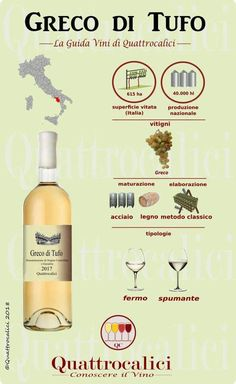 All Muller-Thurgau wines from Italy listed on Quattrocalici. Sweet Champagne Brands, Wine Party Appetizers, Chateauneuf Du Pape, Wine Searcher, Pinot Noir Wine, Wine News, Wine Sale, Wine Guide, Wine Cocktails