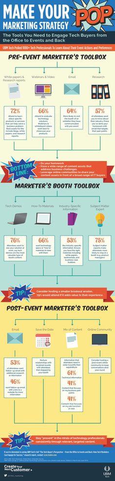 Make Your Marketing Strategy POP
