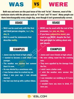Was vs Were! Even native English speakers and people who've been learning this language for a very long time sometimes make very easy mistakes when they speak o English Spelling, Spelling And Grammar, Grammar Lessons, English Vocabulary, English Grammar, English Language, Language Arts, Learn English For Free, Learn English Words