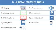 Blue ocean strategy tools
