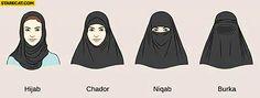 Hijab, Chador, Niqap, Burka