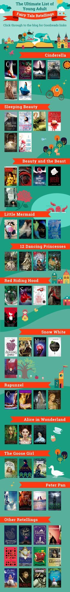 The Ultimate Book List of Young Adult Fairy Tale Retellings. Books include Cinderella, Sleeping Beauty, Beauty and the Beast, The Little Mermaid, The 12 Dancing Princesses, Little Red Riding Hood, Snow White, Rapunzel, Alice in Wonderland, The Goose Girl, and Peter Pan.