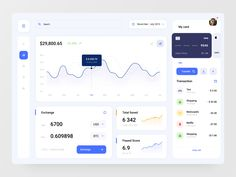 Financial Dashboard Design designed by Alexey Savitskiy for NORT. Connect with them on Dribbble; the global community for designers and creative professionals. Dashboard Design, Web Dashboard, Design Ios, Web Design Agency, Ui Web, Best Web Design, Make Design, Responsive Web, Flat Design