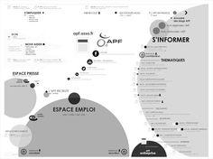 cartographie dispositif apf.asso.fr, étude ia association paralysés de france