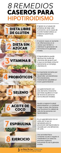 Dietas para hipotiroidismo de hashimoto