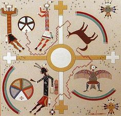 THE ARCHAEOLOGY OF ARIZONA CONCLUSION sand painting