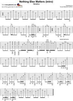 Nothing Else Matters - fingerstyle guitar tablature