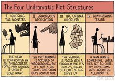 Difficult writing prompts by Tom Gauld http://bit.ly/1J8QmRg