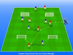 Soccer Drills: Best Under Practice Drills - Portable Sports Coach Soccer Drills For U10, Football Drills, Soccer Coaching, Soccer Practice Drills, Soccer Games, Arsenal Academy, Football Tactics, Watford Fc, Hockey Rules