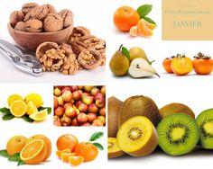 Les fruits et légumes de saison pour le mois de Janvier ! Pour une cuisine saine, locale et zéro déchet !