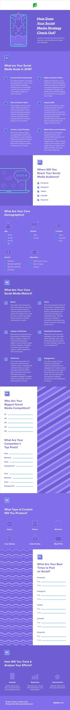 7 Steps to Create a Winning Social Media Marketing Strategy in 2018 [Infographic]