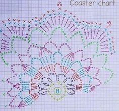 ideas crochet paso a paso ideas charts Motif Mandala Crochet, Crochet Coaster Pattern, Crochet Circles, Crochet Doily Patterns, Crochet Diagram, Crochet Chart, Crochet Squares, Crochet Designs, Crochet Doilies