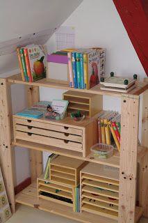 Organizing art supplies in flat drawers