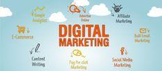 Web Designing House is a Brand for Digital Marketing Services provider in Delhi NCR, India. Online Marketing Services, Best Digital Marketing Company, Media Design, Web Design, Brand Management, Delhi Ncr, Seo Company, E Commerce, Promote Your Business