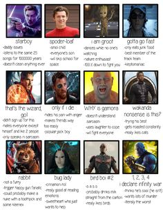 I made a thing Tag yourself I'm Starboy