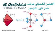 التهجين الكيميائي لمركب خماسي كلوريد الفوسفور Side View, Technology, Tech, Tecnologia