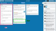 How to Organize Your Entire Life with Trello - I have just started using Trello and I love it so far