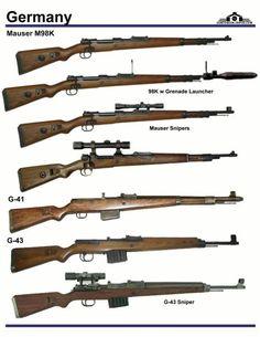 Германские винтовки  Второй мировой  войны  German rifles of world war II