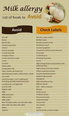 how to avoid gluten foods