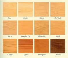 Kraftmaid Cabinets Slab Solid Aw Cherry In Honey Spice From Waybuild Cabinets Pinterest