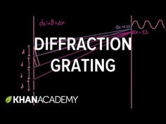 Diffraction grating   Interference of light waves   Khan Academy