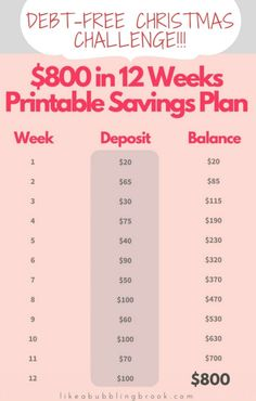 Debt Free Savings Printable - 12 Weeks Until Christmas! Christmas Savings Plan.                                                                                                                                                                                 More
