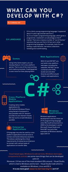 C# popularity is higher than ever. You are lucky to be at the beginning of your path in C# programming with Codeasy. Learn what can you develop with C#.