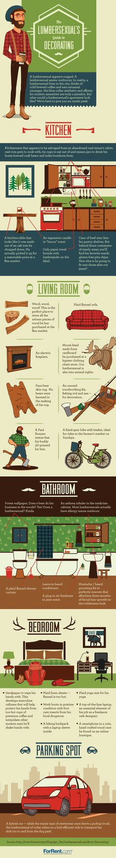 Lumbersexuals Guide to Decorating