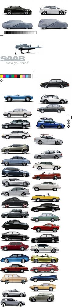 The Saab Collection
