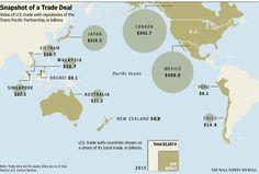 Global Trade -  U.S. Reaches Trans-Pacific Partnership Trade Deal With 11 Pacific Nations - WSJ - Pin with a Grin - Curated: John McLaughlin, Master Day Trading Coach -  Day Trading Stocks - http://DayTradersWin.com – Bio – Day Trading Coach - http://goo.gl/BUb1aD -  Stock Trading – (Services) - http://goo.gl/h5969Q - #woldtrade #daytradingstocks #daytradingstrategies