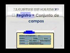 Conceptos básicos de Bases de Datos - YouTube Base, Videos, Youtube, Concept, Organize, Learning, Tutorials, Management, Video Clip