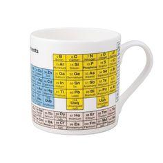 Periodic Table Mugnow featured on Fab