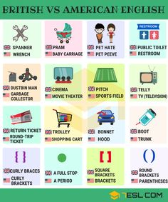British And American English: Differences Illustrated - 7 E S L Learn English Grammar, English Language Learning, Learn English Words, English Writing, English Study, English Lessons, English Teaching Materials, Teaching English, Grammar And Vocabulary