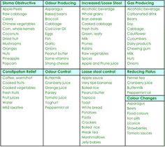 Low gi diet 12 week weight loss plan pdf