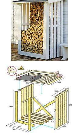 woodshed, pallet floor, pallet sides. This would look so much better then the wood piled up on the side of the shed