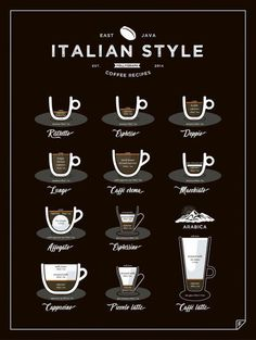 Italian Style Coffee Print Xx A A Etsy Com - The Italian Style Coffee Features Types Of Coffee Originated In Italy From The Obvious Espresso Cappucino And Latte To The More Unheard Of But Not Less Energetic Delicious Macchiato Aff Best Espresso, Espresso Coffee, Iced Coffee, Coffee Drinks, Black Coffee, Flat White Coffee, Nyc Coffee, Italian Espresso, Irish Coffee
