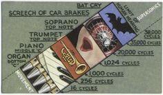 Vintage Cigarette Cards Infographic